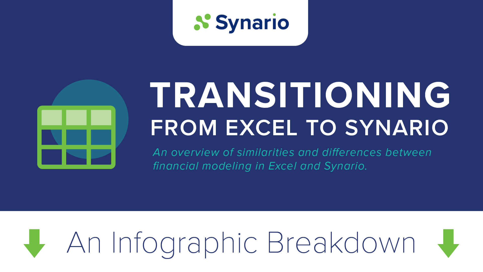 Transitioning From Excel to Synario – An Infographic Overview