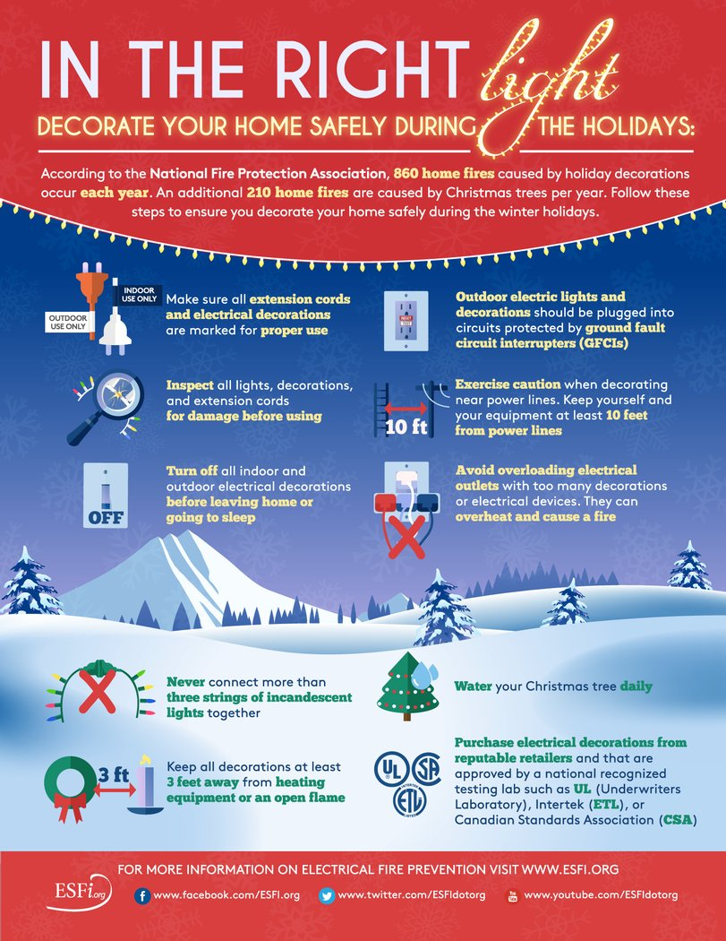 in-the-right-light-decorate-your-home-safely-during-the-holidays