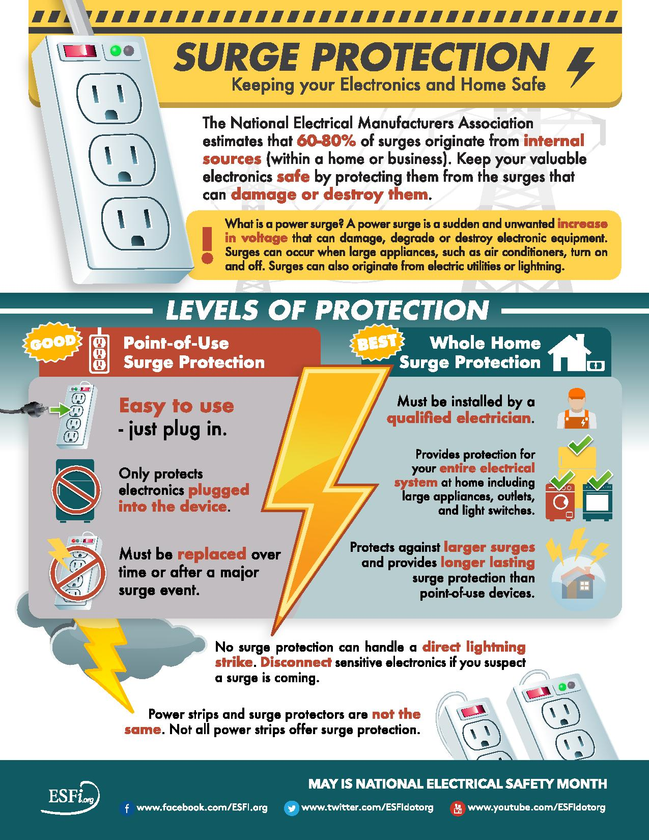 surge protector-page-001