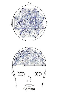Gamma Brainwave Self Treatment 2