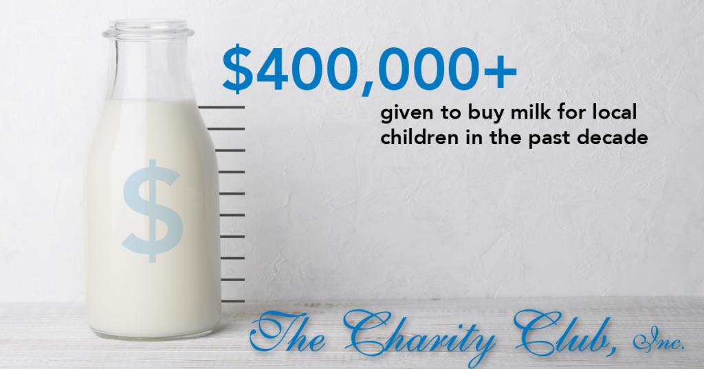 Milk Fund