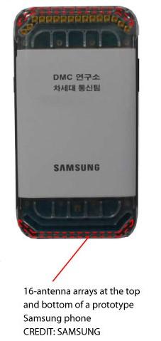 samsung-phone-antenna-array