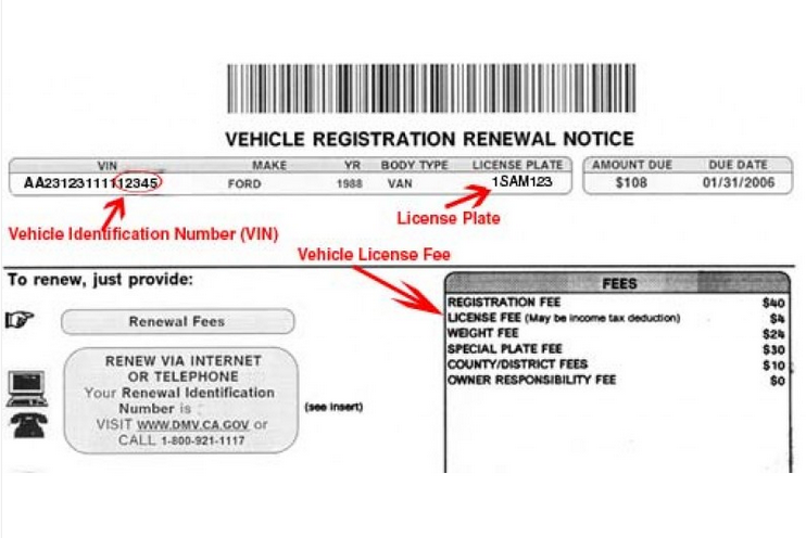 expired registration fees