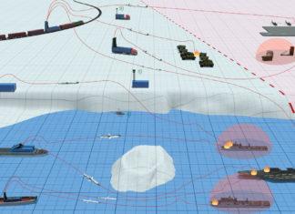 ROSOBORONEXPORT Club-K Pearl Harbor 2.0 Asymmetrical