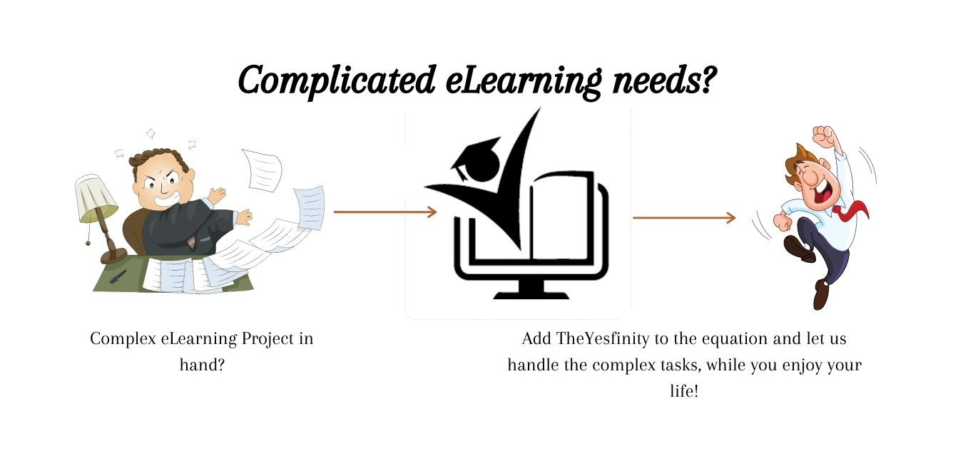 Complex eLearning project