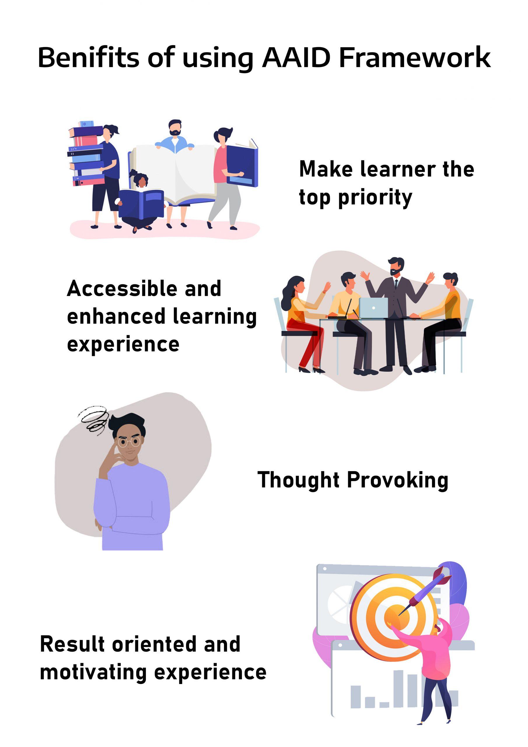Benefits of AAID framework