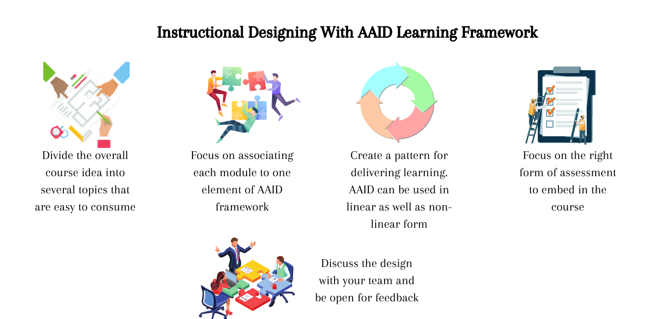 Instructional Designing with AAID Framework