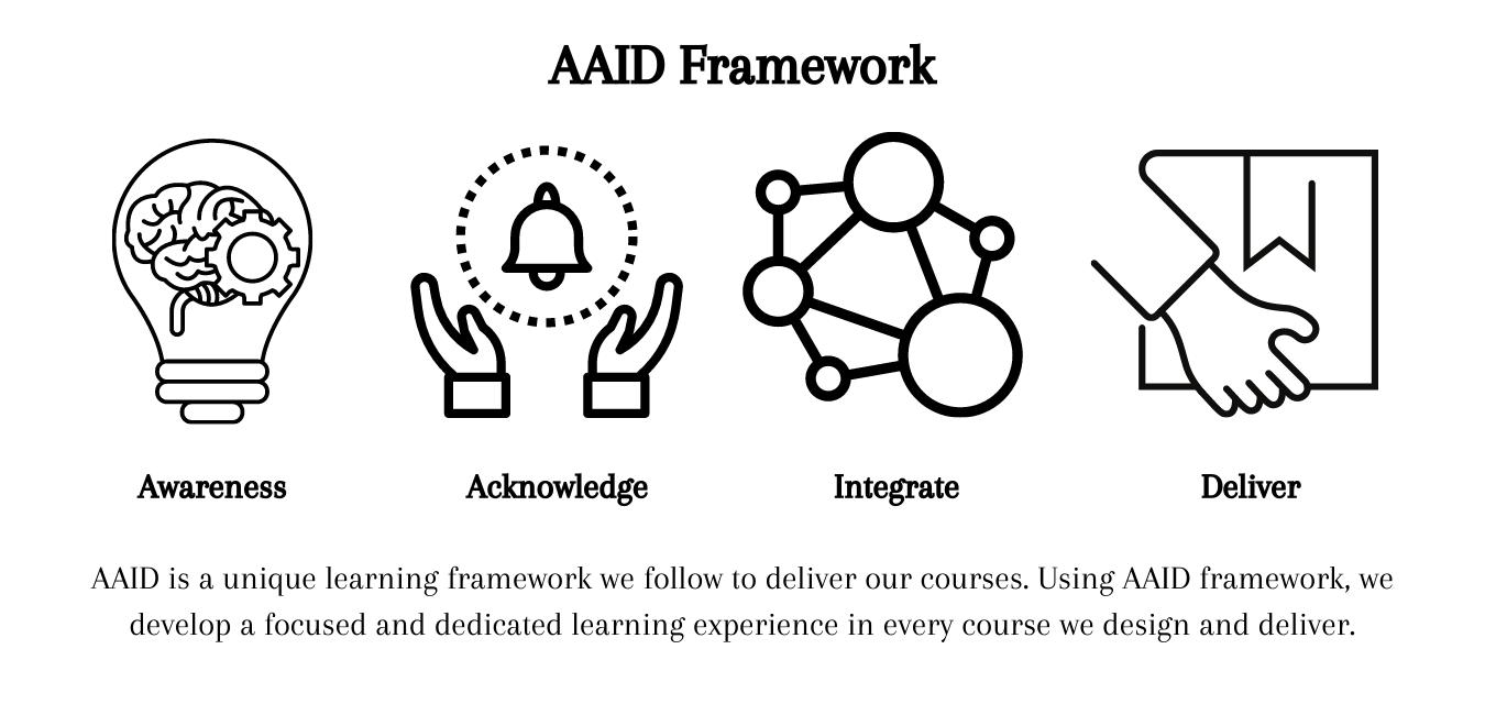 AAID Learning Framework
