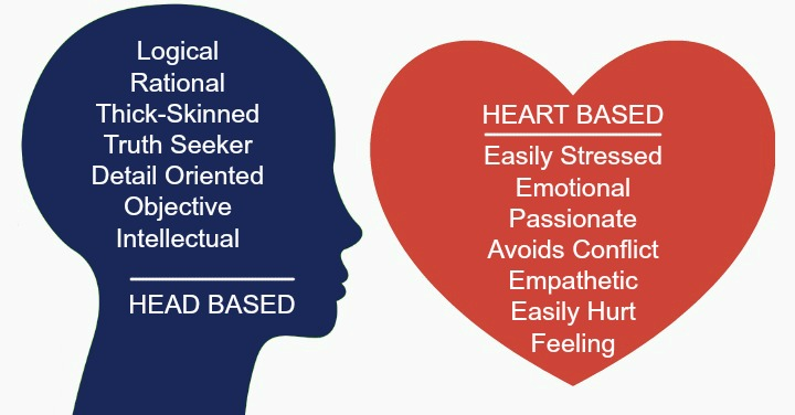 Do You Make Decisions from Your Head or Your Heart?
