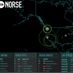Interactive Cyber Maps