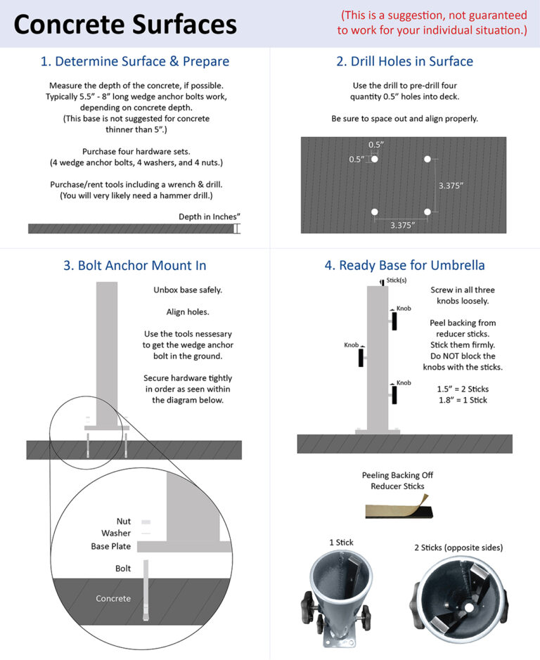 B5 Install Diagram 2