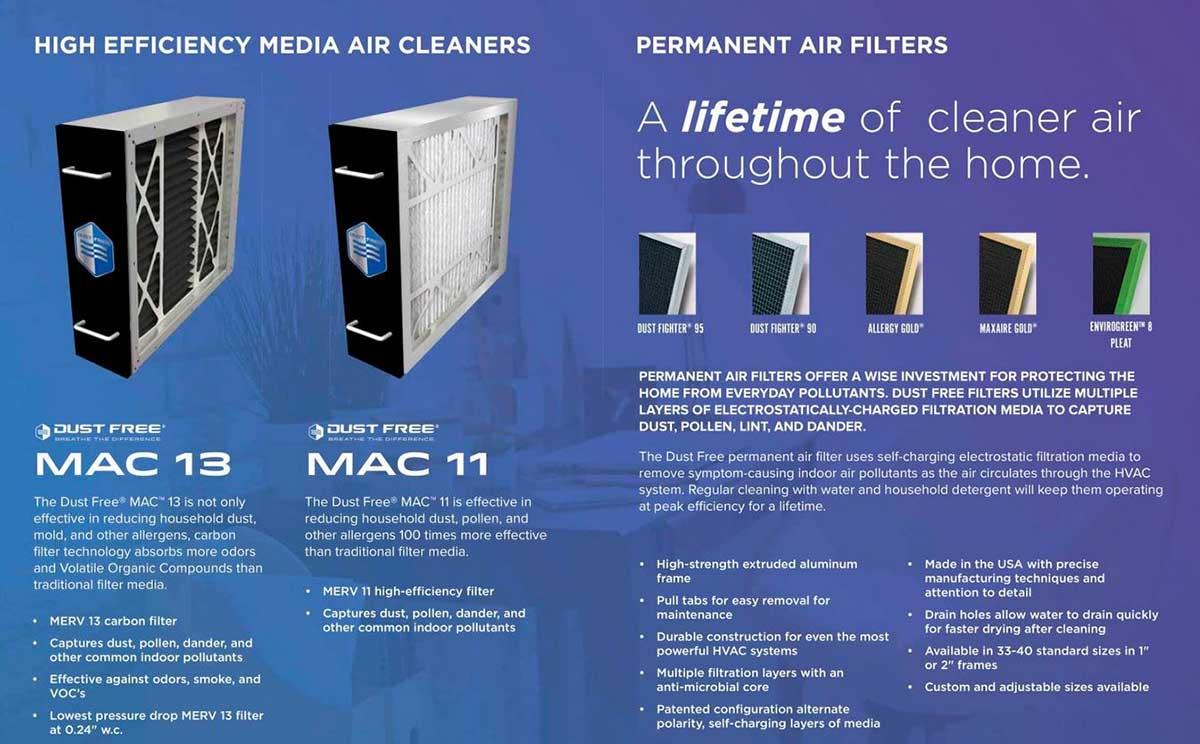 IAQ3.Air Filters - Economizer HVAC