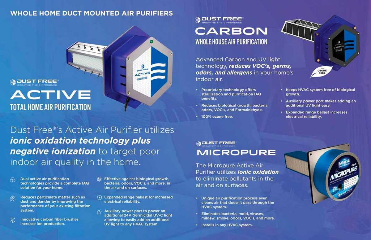 IAQ3.Air purifiers - Economizer HVAC