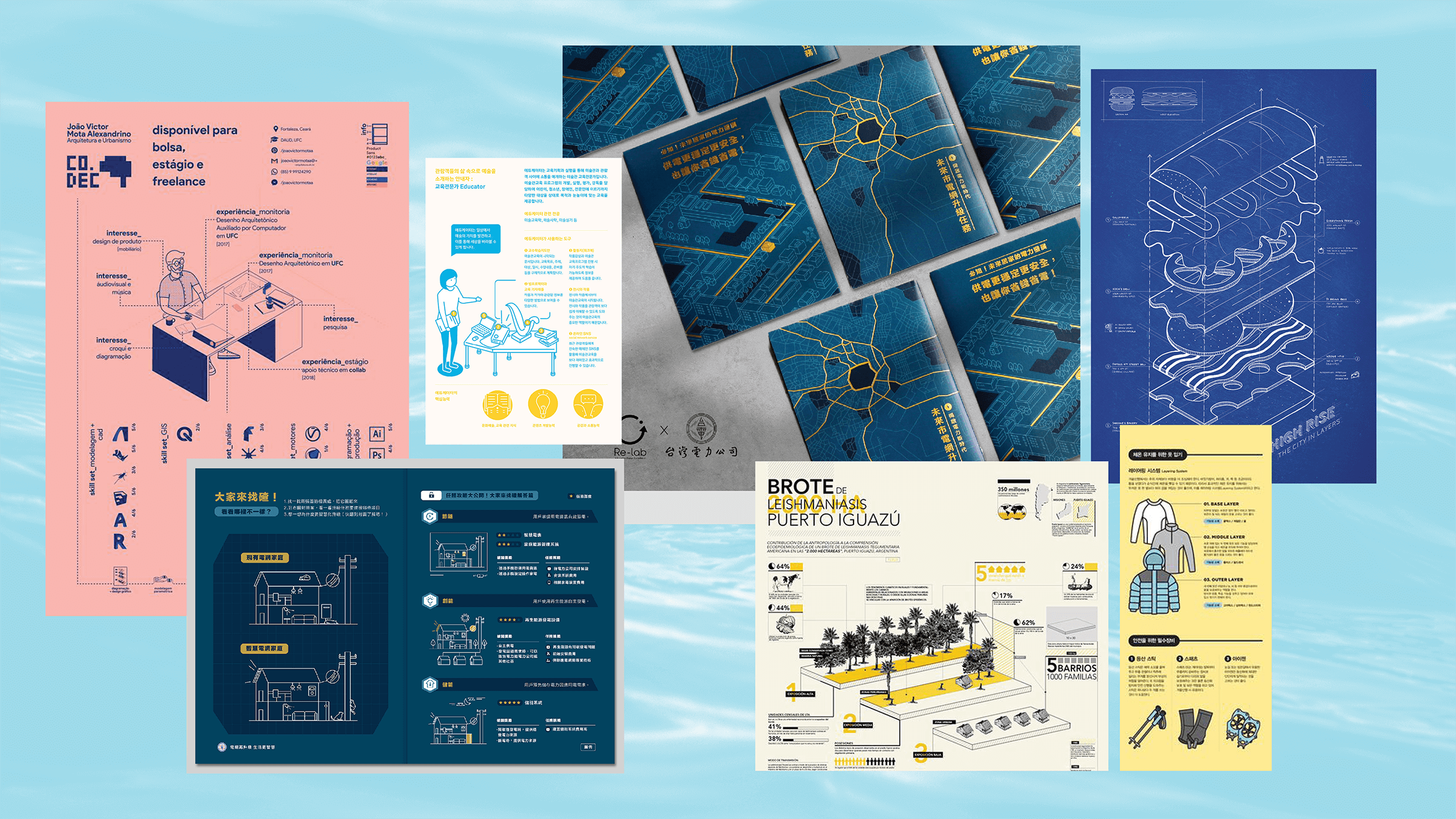 A mood board showing inspiration for the infographic.