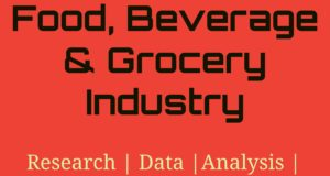Food, Beverage and Grocery Industry- MBA Retail Management industry Industry – Sector Food Beverage Grocery Industry 300x160