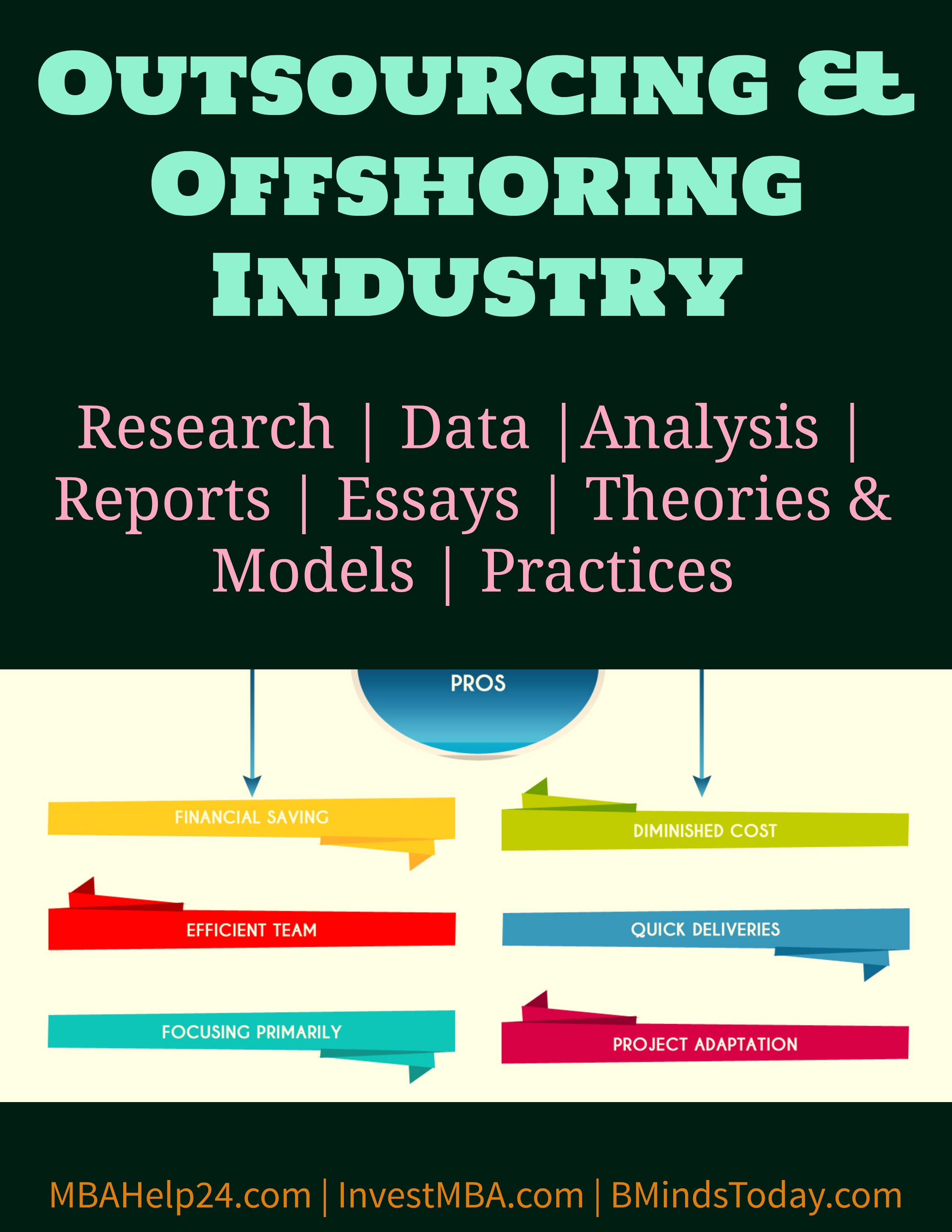 Outsourcing and Offshoring Industry- MBA