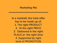 marketign-mix background, objectives- purpose