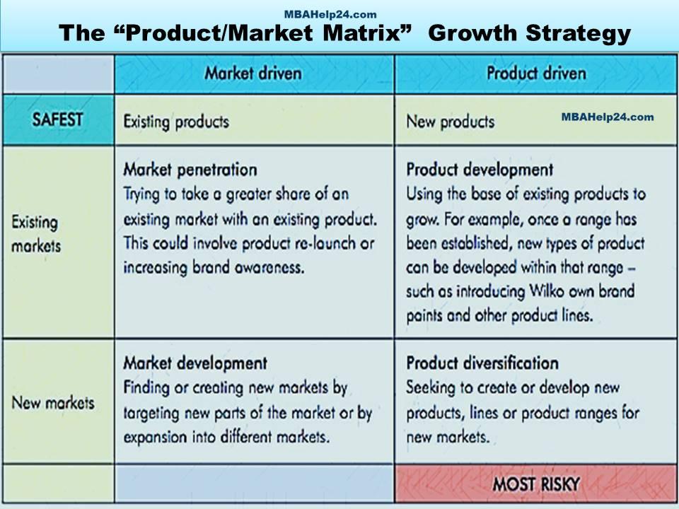 """ansoff-market-matrix-growth-strategy matrix The """"Product/Market Matrix"""": 4 Unique Growth Strategies ansoff market matrix growth strategy"""