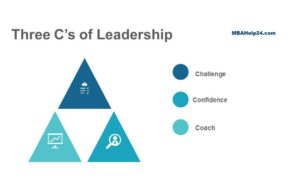 Three C's of leadeship