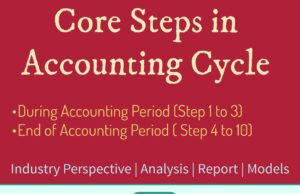Core steps in accounting cycle