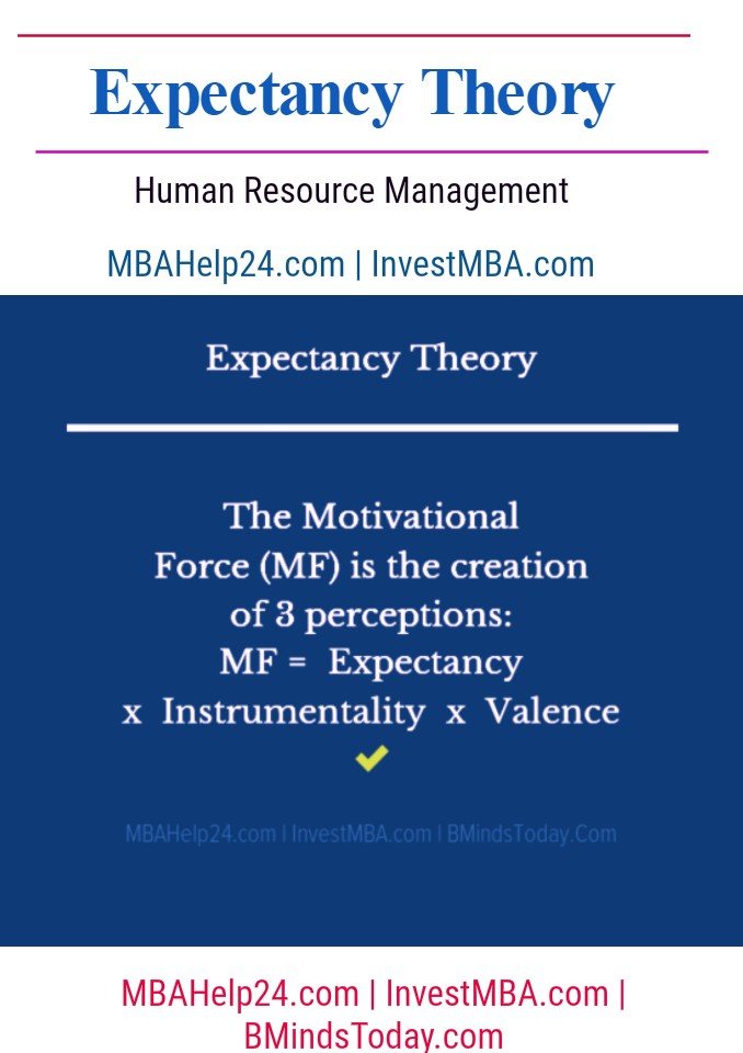 Expectancy Theory | Essentials Of Motivation | Instrumentality | Valance expectancy theory Expectancy Theory | Essentials Of Motivation | Instrumentality | Valance Expectancy theory hrm