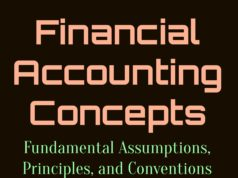 Fundamental Assumptions, Principles, and Conventions- Financial Accounting Concepts