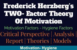 Frederick Herzberg's Two-Factor Theory of Motivation | Motivation-Hygiene