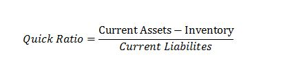 liquidity ratios Liquidity Ratios | Current Ratio | Working Capital Ratio | Quick Ratio Liquidity ratio quick ratio