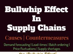 Bullwhip Effect In Supply Chains- Causes, Countermeasures