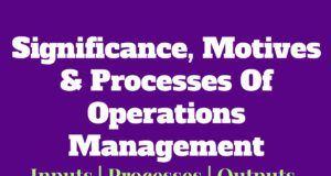 Significance, motives and processes of Operations Management