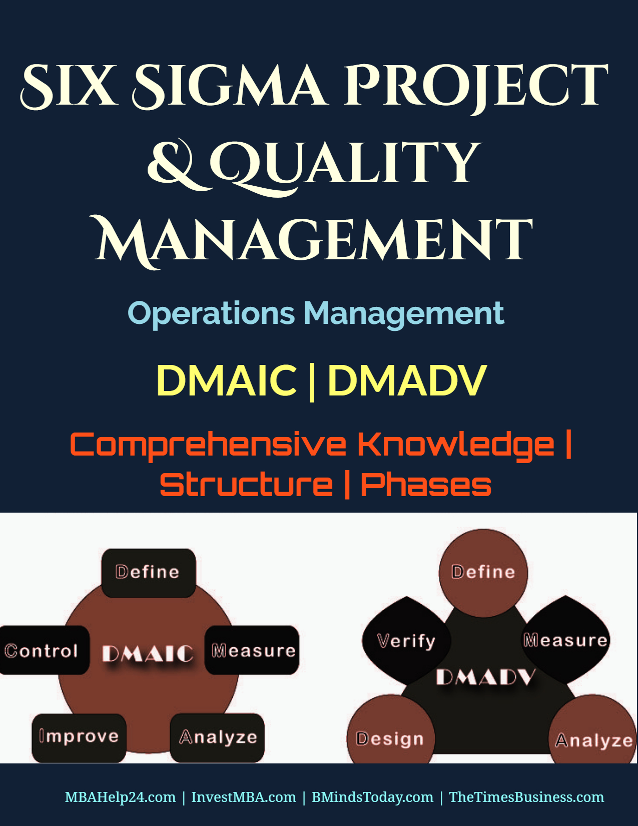 Six Sigma Project and Quality Management | DMAIC | DMADV | Structure | Phases six sigma Six Sigma Project and Quality Management | DMAIC | DMADV | DFSS | Phases Six Sigma Project and Quality Management DMAIC DMADV Structure Phases