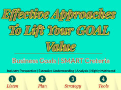 The MOST Effective Approaches To Lifting The Value Of Your Business Goals knowledge centre Knowledge Centre For Entrepreneurs The MOST Effective Approaches To Lifting The Value Of Your Business Goals  238x178