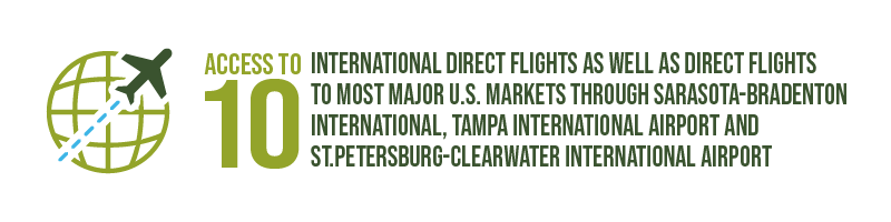 Access to 10 international direct flights as well as direct flights to most major U.S. markets through Sarasota-Bradenton International, Tampa International airport and St. Petersburg-Clearwater international airport