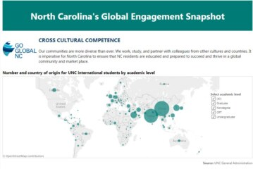 The Big Picture: Website Offers Look at NC's Global Role