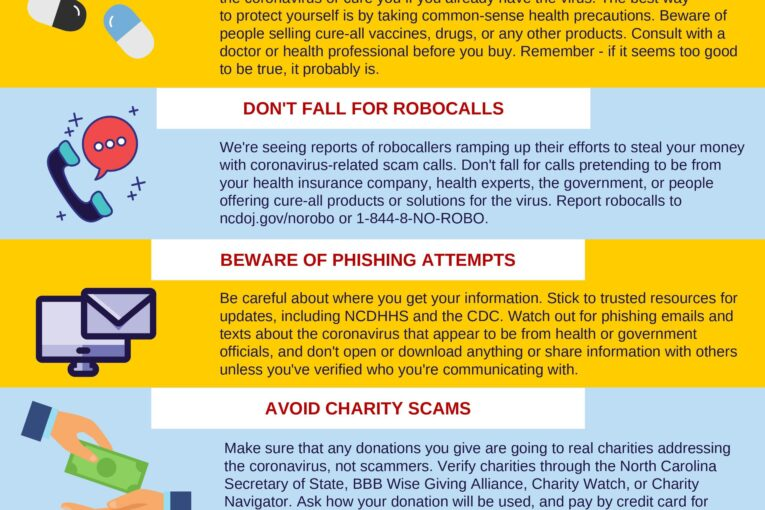 Beware of scams during pandemic
