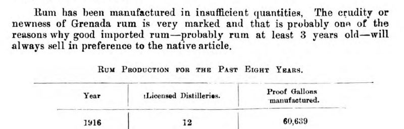 Rum has been manufactured in insufficient quantities. The crudity or newness of Grenada rum is very marked and that is probably one of the reasons why good imported rum—probably rum at least 3 years old—will always sell in preference to the native article.
