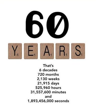 60 Years, Birthday, Dad