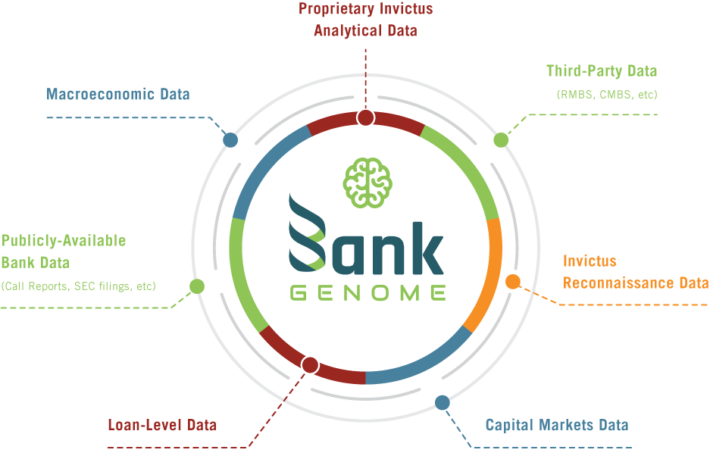bank genome-chart-new