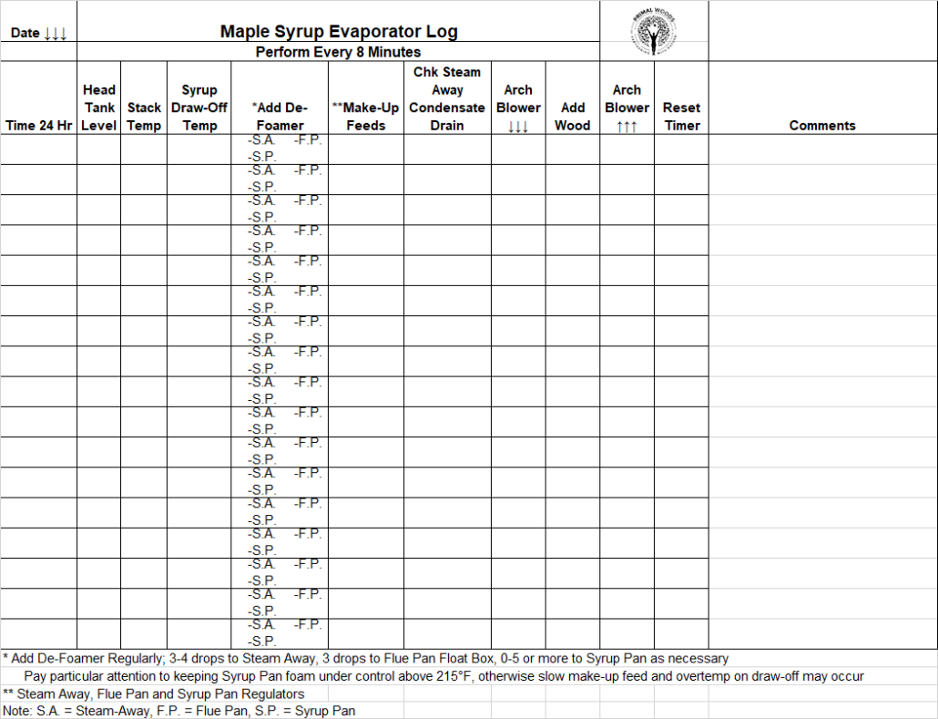 maple syrup business evaporator log