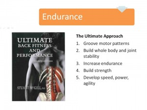 Ultimate back fitness- Stewart McGill