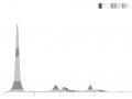 Glomerular proteinuria (CZE)
