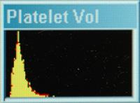platelet volume histogram