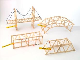 Ingénierie d'un pont