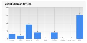 MediaDesign Pro Stats screenshot