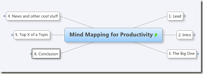 mind-mapping-for-productivity