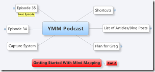 getting-started-with-mind-mapping