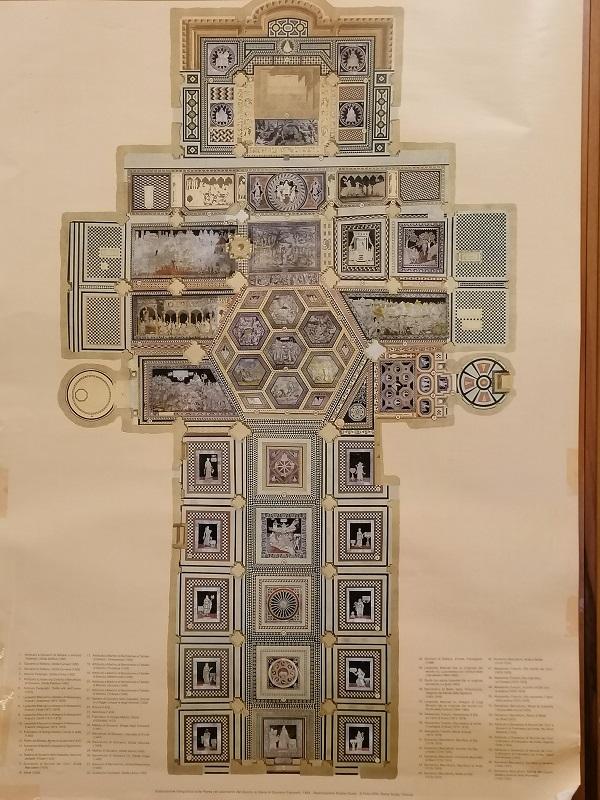 Siena kathedraal vloer poster
