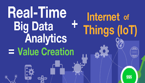 big-data-and-iot