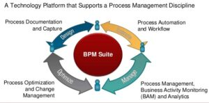 business-process-management-suite-3-638