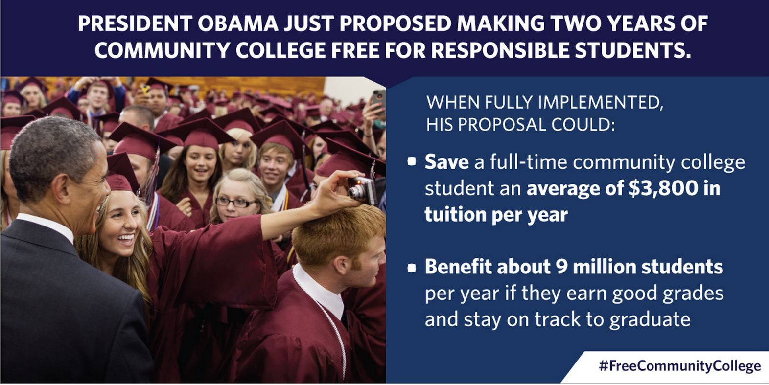 President Obama proposes free community college for responsible students 2